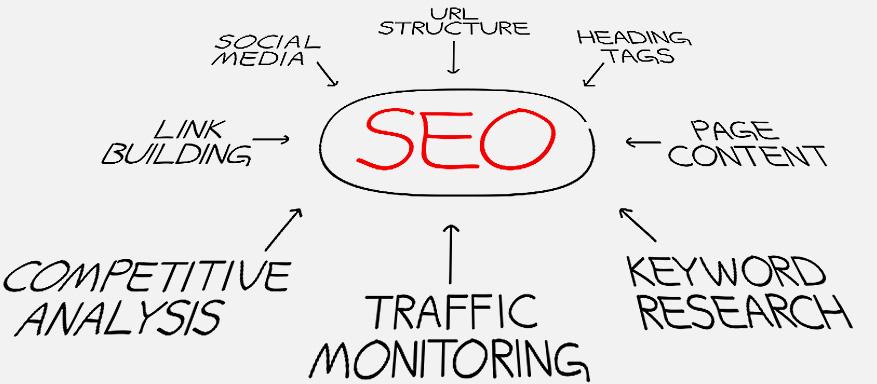 营销型网站值得托付的服务商